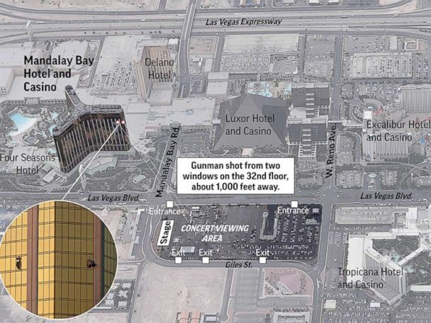 las-vegas-shooting-graphic-ap-ps-171002_4x3_608